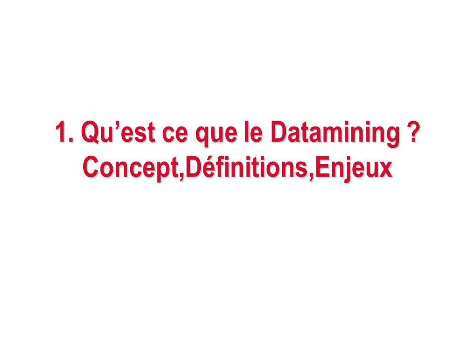 1. Quest ce que le Datamining ? Concept,Définitions,Enjeux