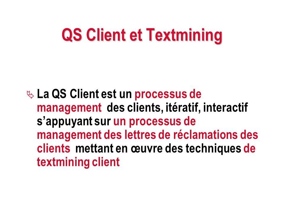 QS Client et Textmining La QS Client est un processus de management des clients, itératif, interactif sappuyant sur un processus de management des let