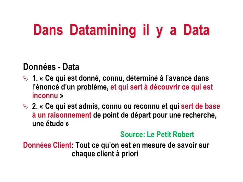 Dans Datamining il y a Data Données - Data 1. « Ce qui est donné, connu, déterminé à lavance dans lénoncé dun problème, et qui sert à découvrir ce qui