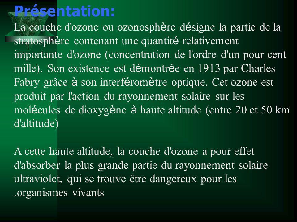 B/ L environnement : Les cons é quences observ é es pour l environnement sont des cons é quences directs d un r é chauffement climatique globale.