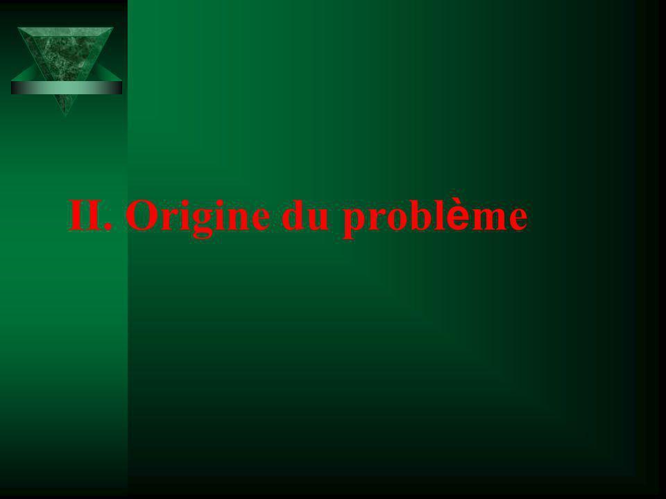 1.L origine du probl è me Nous sommes donc face à un é quilibre boulevers é.