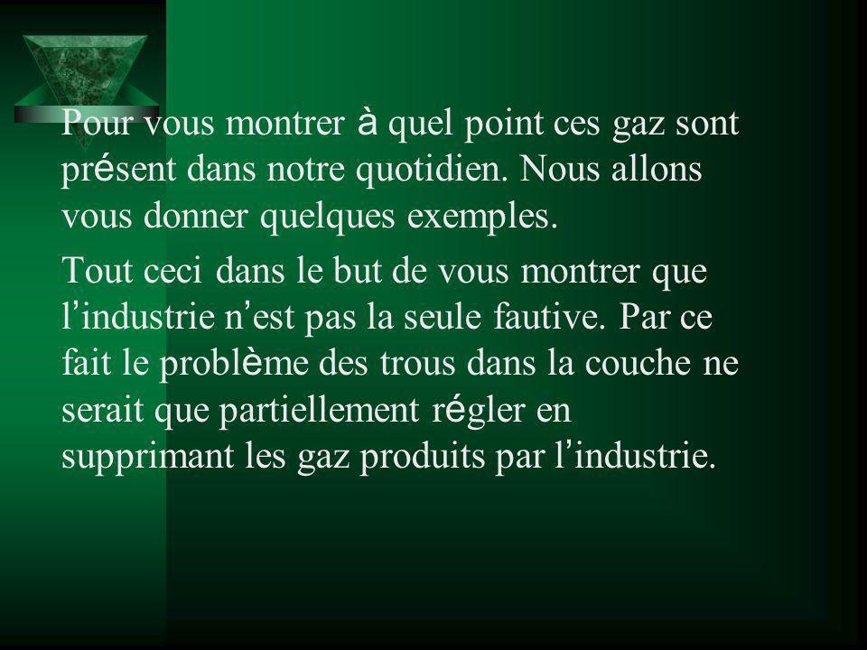 Le v é ritable probl è me n est pas la production en elle-même mais la dur é e de vie des gaz produits par l Homme.