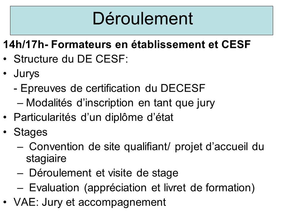 Déroulement 14h/17h- Formateurs en établissement et CESF Structure du DE CESF: Jurys - Epreuves de certification du DECESF –Modalités dinscription en