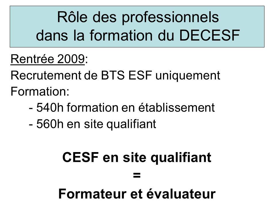 Rôle des professionnels dans la formation du DECESF Rentrée 2009: Recrutement de BTS ESF uniquement Formation: - 540h formation en établissement - 560h en site qualifiant CESF en site qualifiant = Formateur et évaluateur