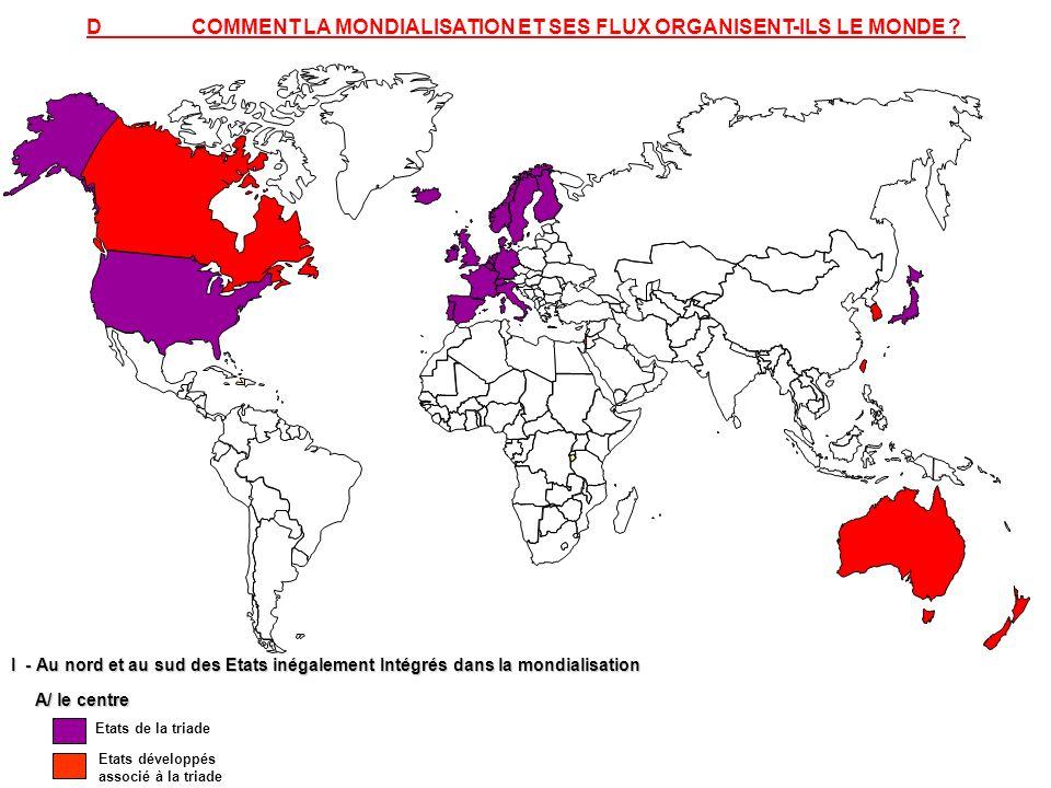I - Au nord et au sud des Etats inégalement Intégrés dans la mondialisation Etats de la triade A/ le centre Etats développés associé à la triade DCOMM