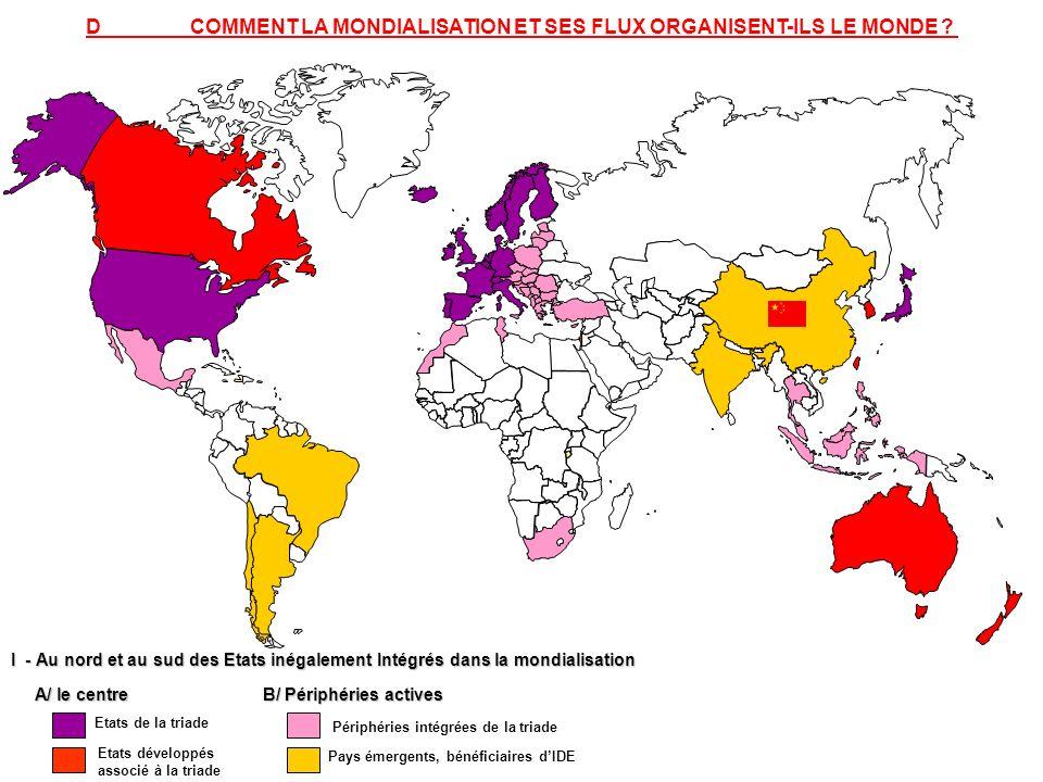I - Au nord et au sud des Etats inégalement Intégrés dans la mondialisation Etats de la triade A/ le centre Etats développés associé à la triade Périp