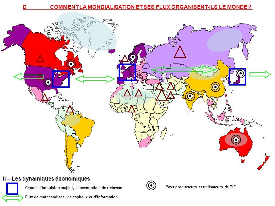 Centre dimpulsion majeur, concentration de richesse II – Les dynamiques économiques Flux de marchandises, de capitaux et dinformation Pays producteurs