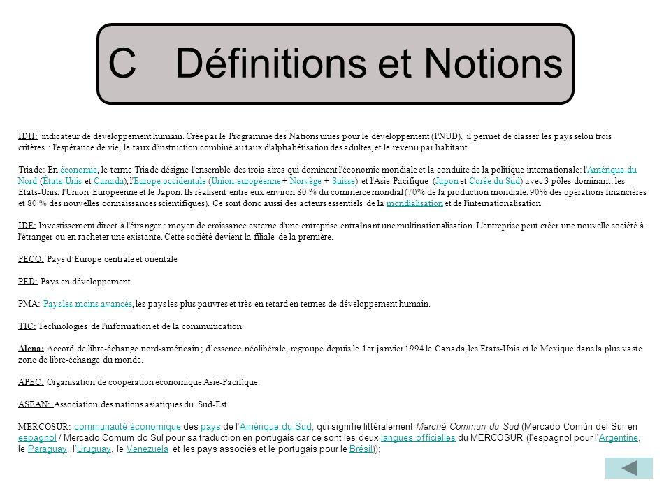 CDéfinitions et Notions IDH: indicateur de développement humain. Créé par le Programme des Nations unies pour le développement (PNUD), il permet de cl