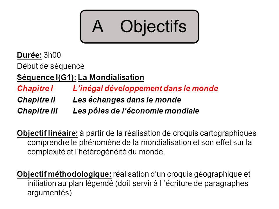 AObjectifs Durée: 3h00 Début de séquence Séquence I(G1): La Mondialisation Chapitre I Linégal développement dans le monde Chapitre IILes échanges dans