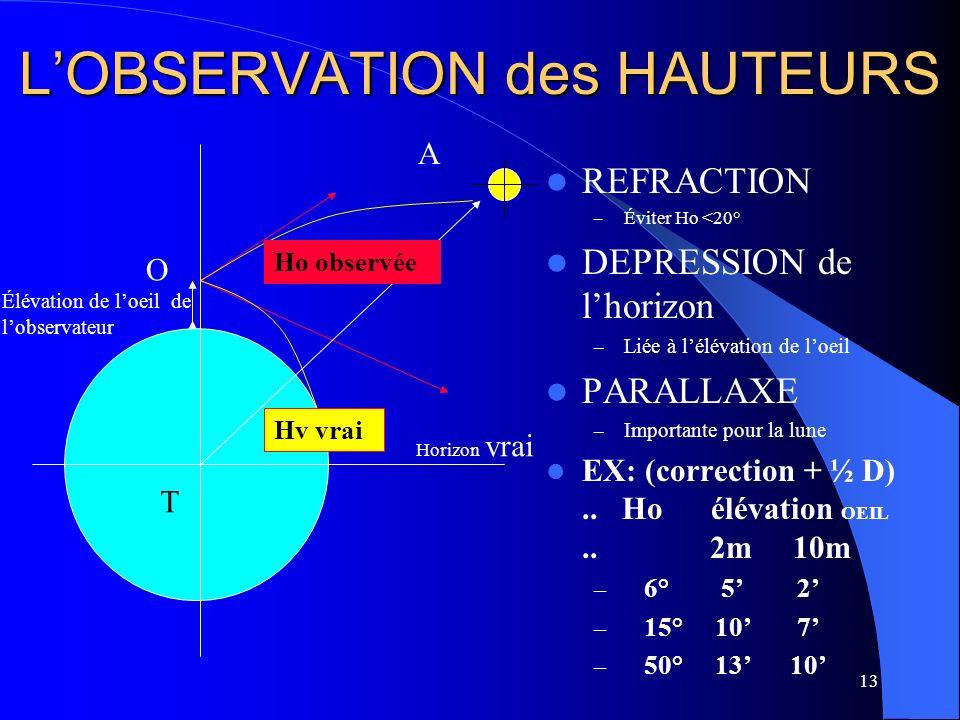 13 LOBSERVATION des HAUTEURS REFRACTION – Éviter Ho <20° DEPRESSION de lhorizon – Liée à lélévation de loeil PARALLAXE – Importante pour la lune EX: (