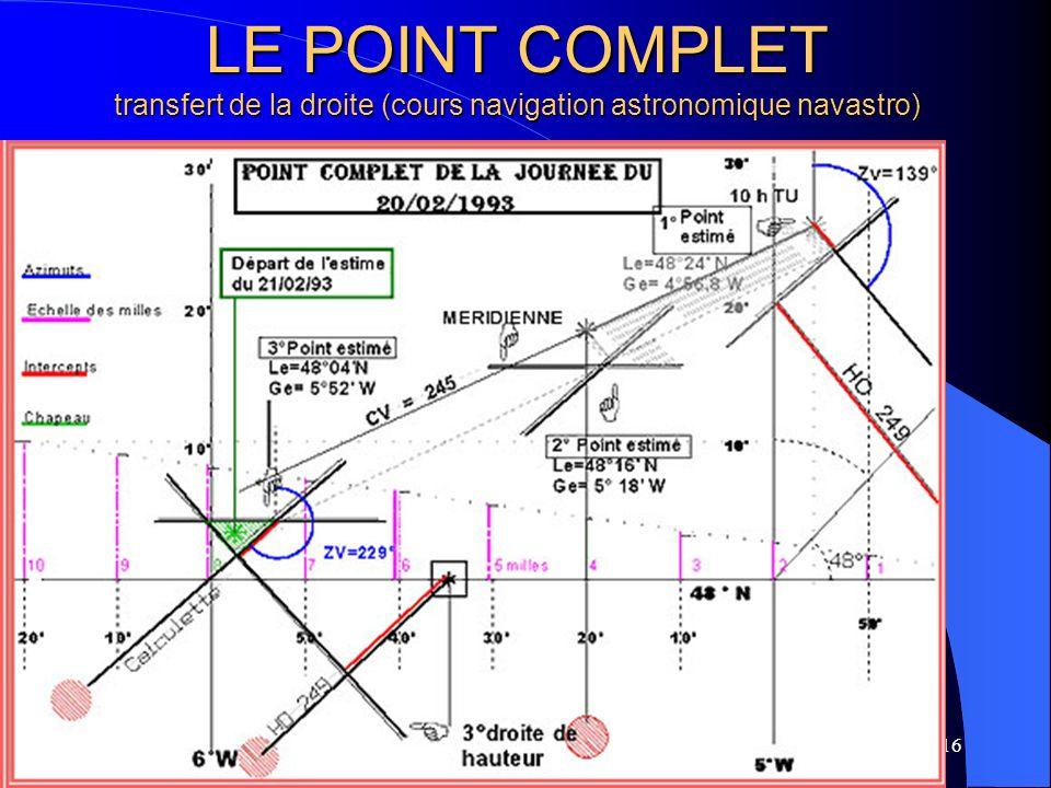 16 LE POINT COMPLET transfert de la droite (cours navigation astronomique navastro)
