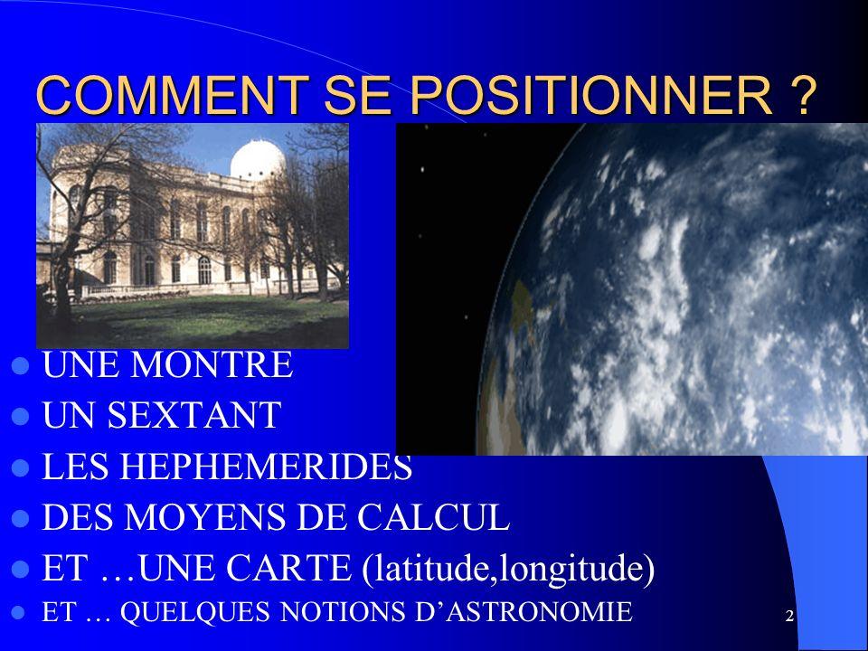 3 NOTIONS DASTRONOMIE TRIANGLE DE POSITION : La formule fondamentale (J.E.Arlot,imcce) sin h = sin L.sin D + cos L.cos D.cos AH sin h = sin L.sin D + cos L.cos D.cos AH Sin a = sin AH.cos D /cos h – ( Azimut : a, Hauteur : h, Latitude phi: L, Déclinaison delta : D )