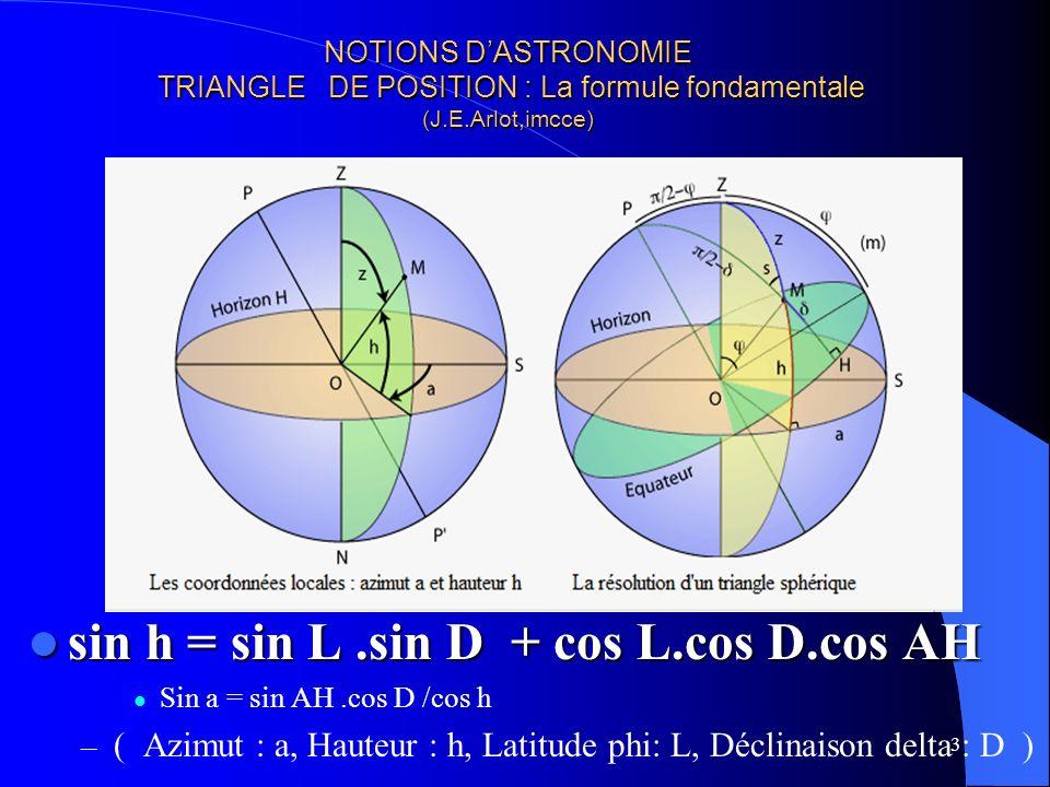 3 NOTIONS DASTRONOMIE TRIANGLE DE POSITION : La formule fondamentale (J.E.Arlot,imcce) sin h = sin L.sin D + cos L.cos D.cos AH sin h = sin L.sin D +