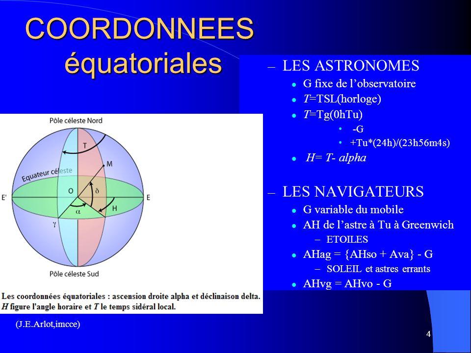4 COORDONNEES équatoriales – LES ASTRONOMES G fixe de lobservatoire T=TSL(horloge) T=Tg(0hTu) -G +Tu*(24h)/(23h56m4s) H= T- alpha – LES NAVIGATEURS G