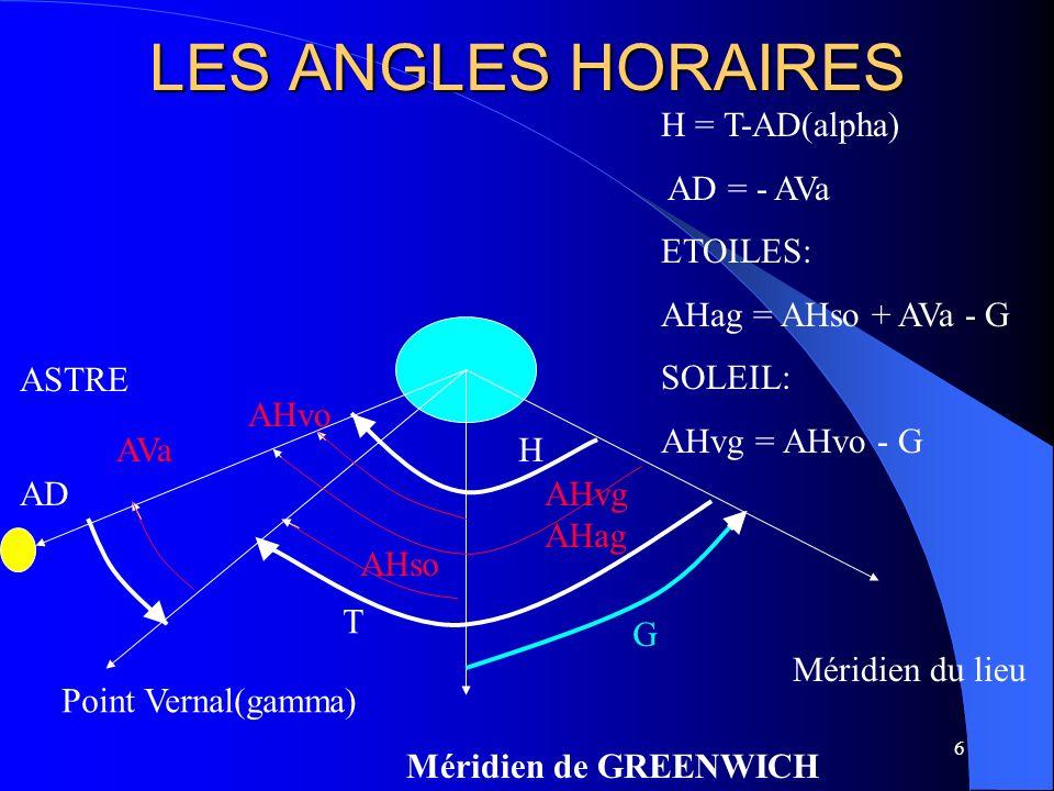 6 LES ANGLES HORAIRES Méridien du lieuMéridien de GREENWICH ASTRE Point Vernal(gamma) AD T G H AHso AHvg AHag AHvo AVa H = T-AD(alpha) AD = - AVa ETOI