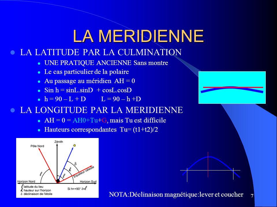 7 LA MERIDIENNE LA LATITUDE PAR LA CULMINATION UNE PRATIQUE ANCIENNE Sans montre Le cas particulier de la polaire Au passage au méridien AH = 0 Sin h