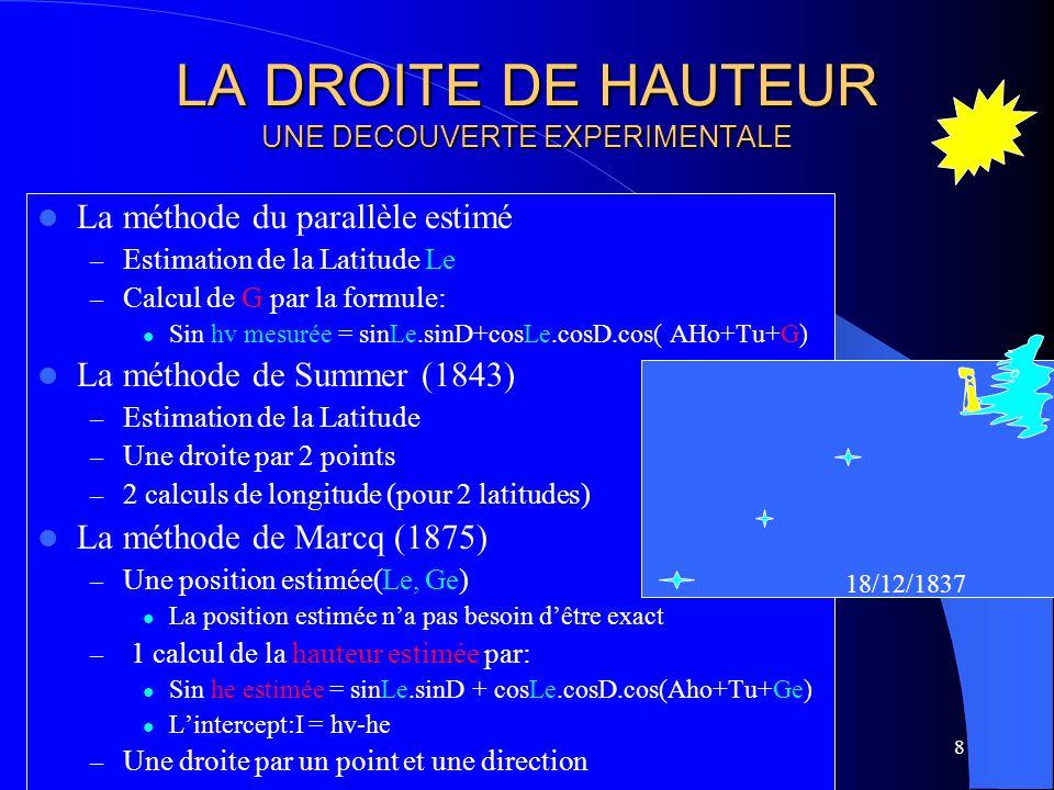 8 LA DROITE DE HAUTEUR UNE DECOUVERTE EXPERIMENTALE La méthode du parallèle estimé – Estimation de la Latitude Le – Calcul de G par la formule: Sin hv