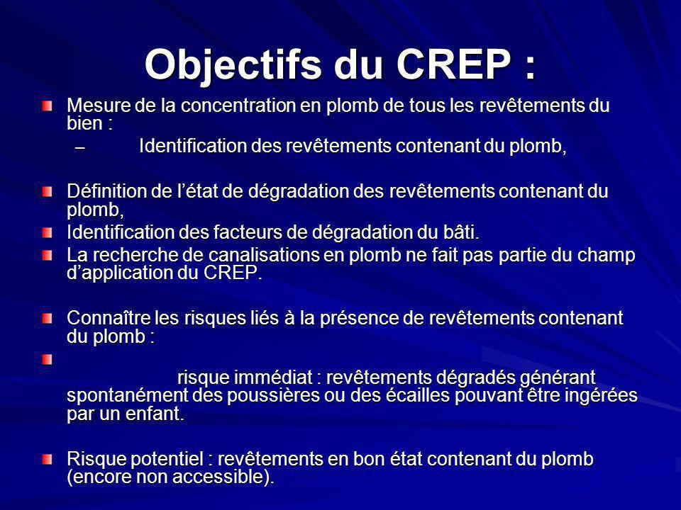 Objectifs du CREP : Mesure de la concentration en plomb de tous les revêtements du bien : – Identification des revêtements contenant du plomb, Définit