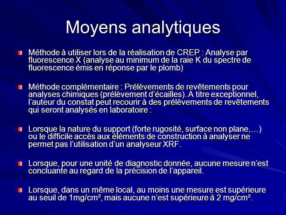 Moyens analytiques Méthode à utiliser lors de la réalisation de CREP : Analyse par fluorescence X (analyse au minimum de la raie K du spectre de fluor