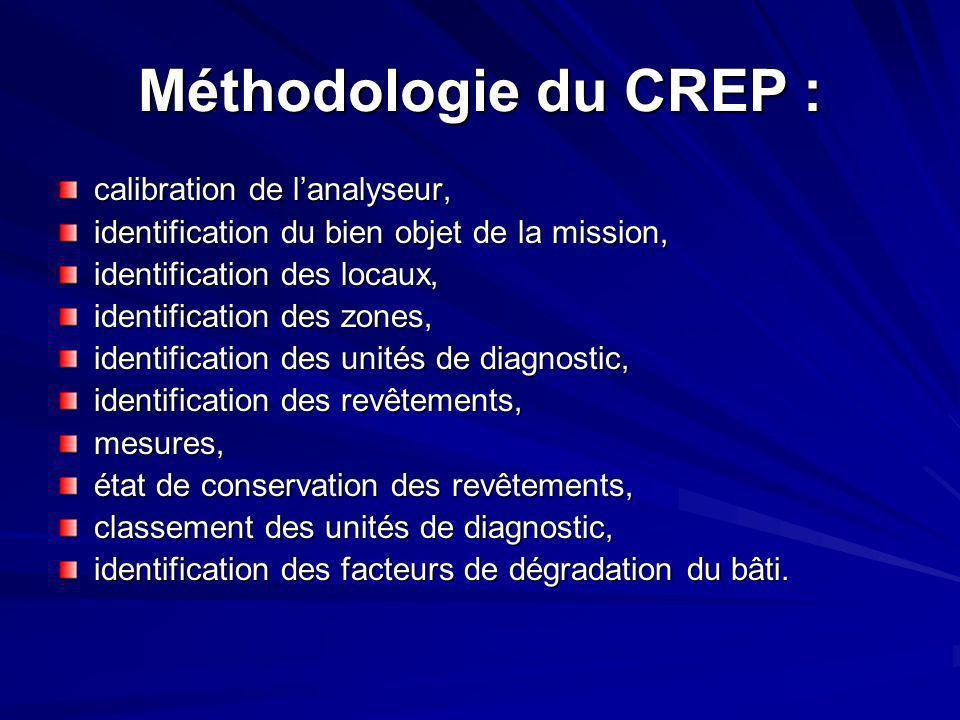 Méthodologie du CREP : calibration de lanalyseur, identification du bien objet de la mission, identification des locaux, identification des zones, ide