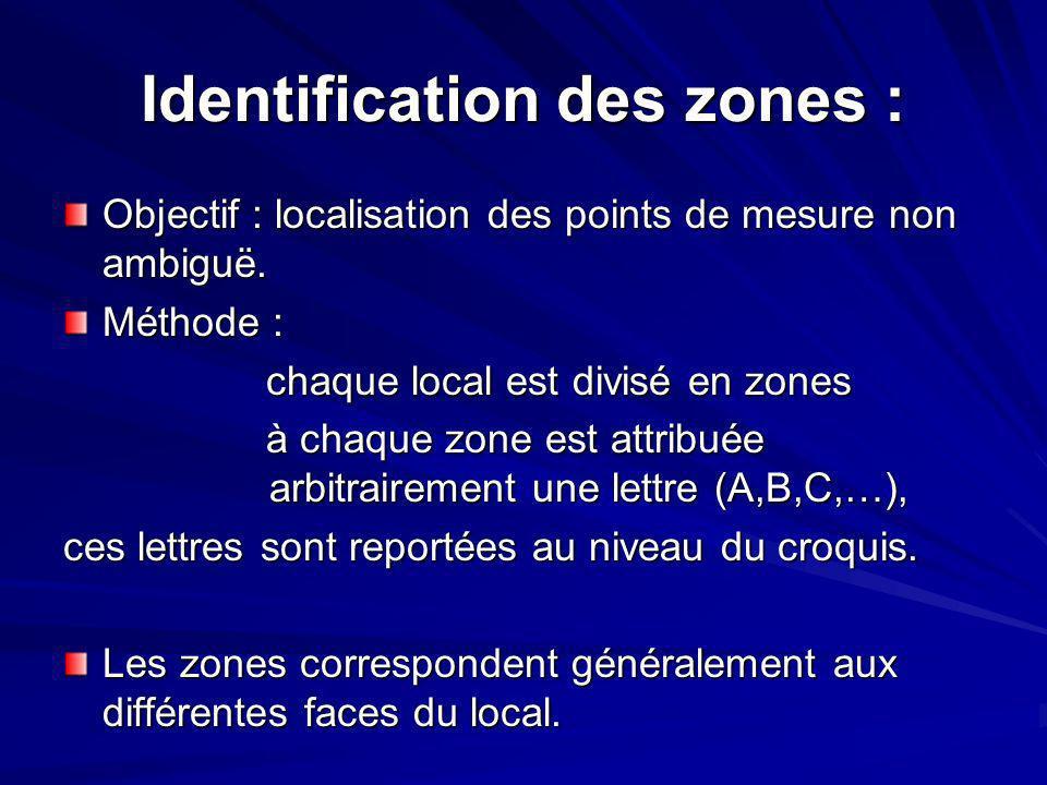 Identification des zones : Objectif : localisation des points de mesure non ambiguë. Méthode : chaque local est divisé en zones chaque local est divis