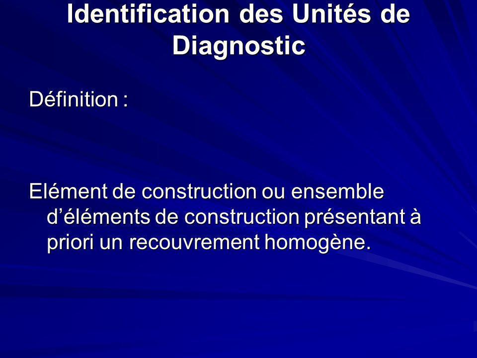 Identification des Unités de Diagnostic Définition : Elément de construction ou ensemble déléments de construction présentant à priori un recouvrement homogène.