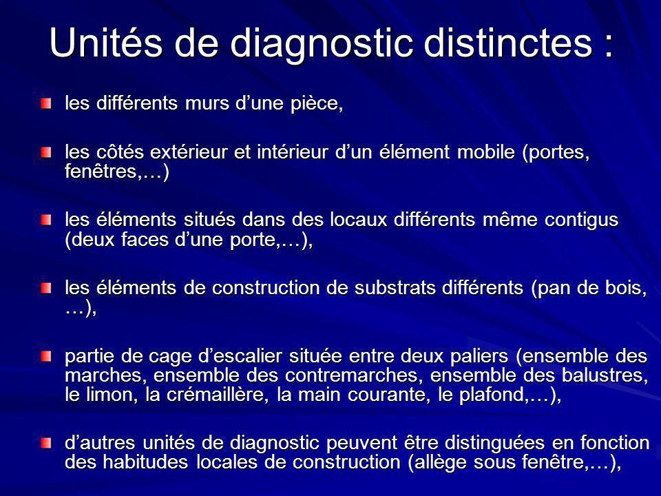 Unités de diagnostic distinctes : les différents murs dune pièce, les côtés extérieur et intérieur dun élément mobile (portes, fenêtres,…) les élément