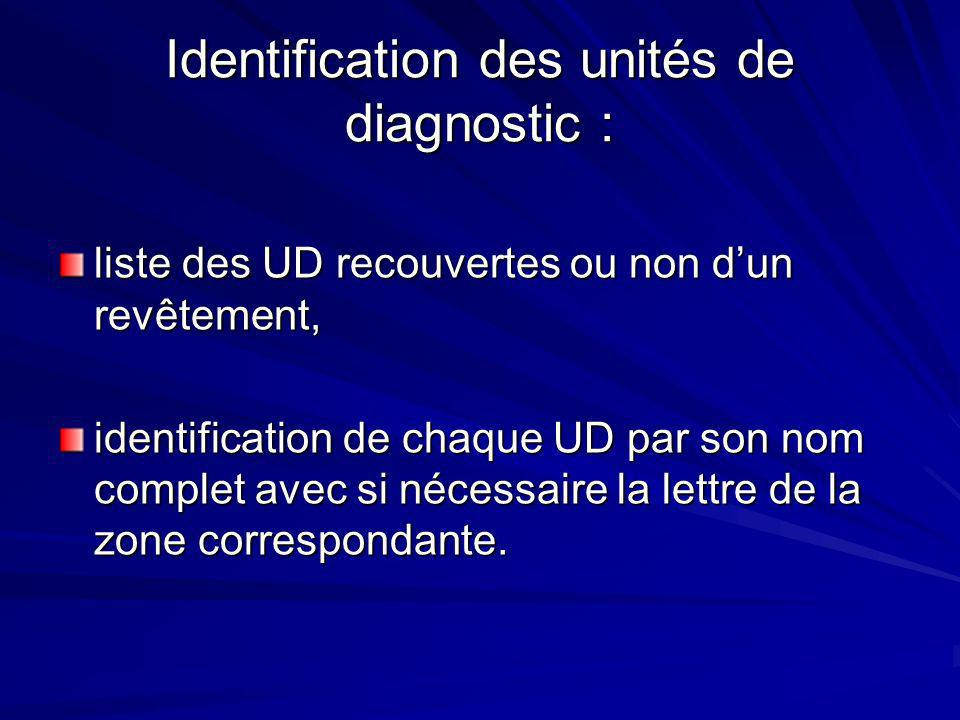 Identification des unités de diagnostic : liste des UD recouvertes ou non dun revêtement, identification de chaque UD par son nom complet avec si nécessaire la lettre de la zone correspondante.