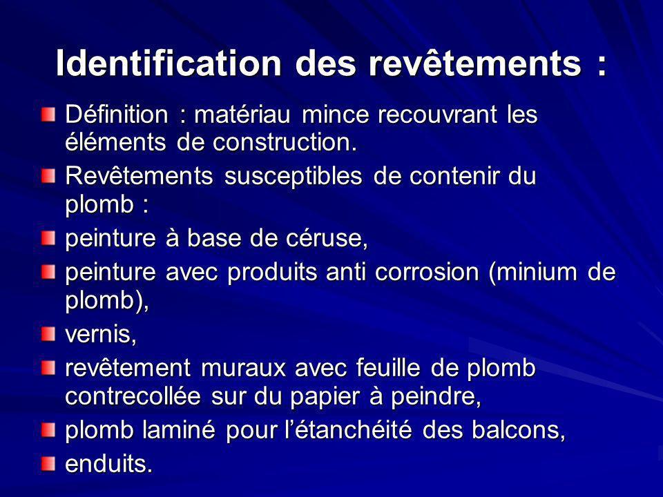 Identification des revêtements : Définition : matériau mince recouvrant les éléments de construction. Revêtements susceptibles de contenir du plomb :