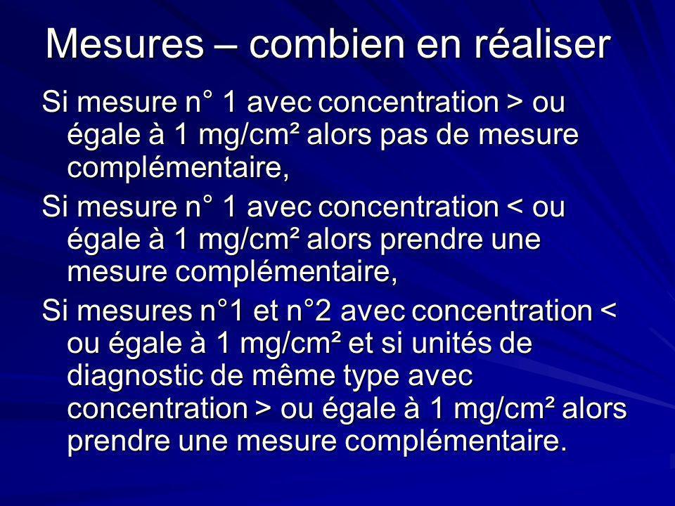 Mesures – combien en réaliser Si mesure n° 1 avec concentration > ou égale à 1 mg/cm² alors pas de mesure complémentaire, Si mesure n° 1 avec concentration < ou égale à 1 mg/cm² alors prendre une mesure complémentaire, Si mesures n°1 et n°2 avec concentration ou égale à 1 mg/cm² alors prendre une mesure complémentaire.