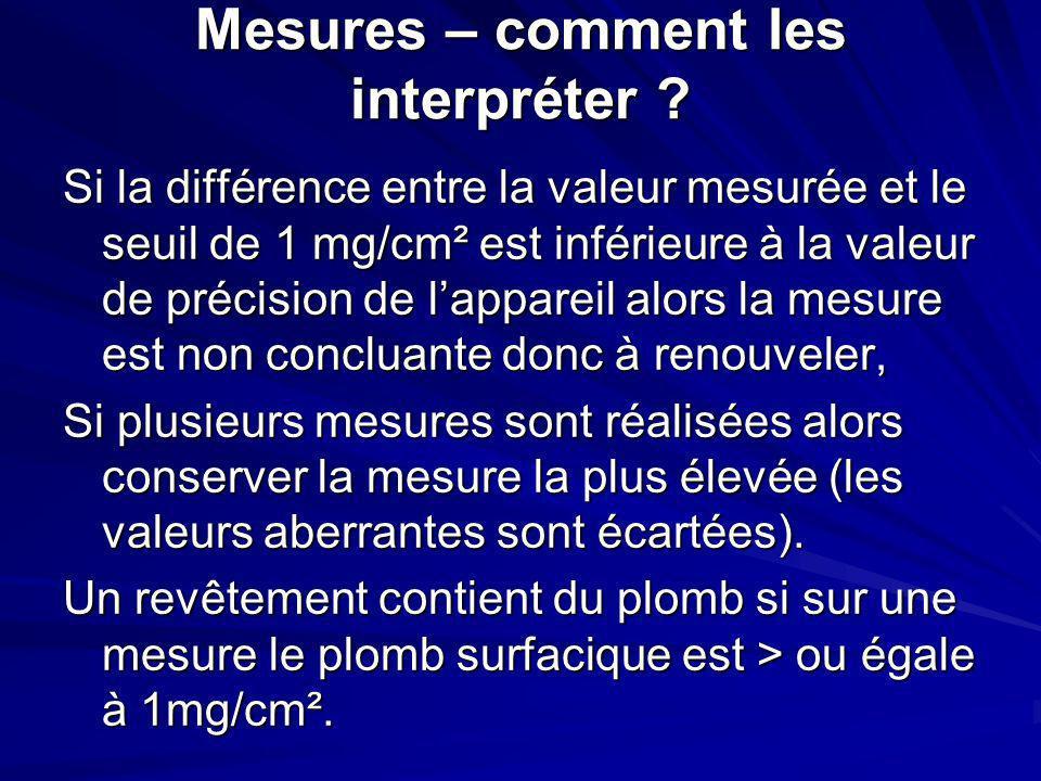 Mesures – comment les interpréter ? Si la différence entre la valeur mesurée et le seuil de 1 mg/cm² est inférieure à la valeur de précision de lappar