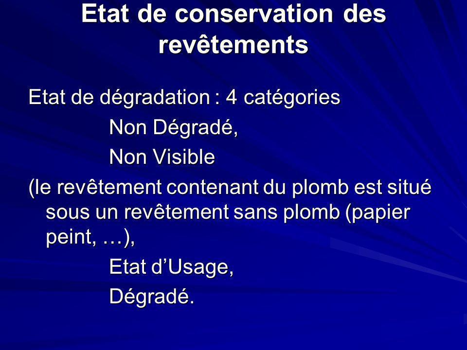 Etat de conservation des revêtements Etat de dégradation : 4 catégories Non Dégradé, Non Dégradé, Non Visible Non Visible (le revêtement contenant du