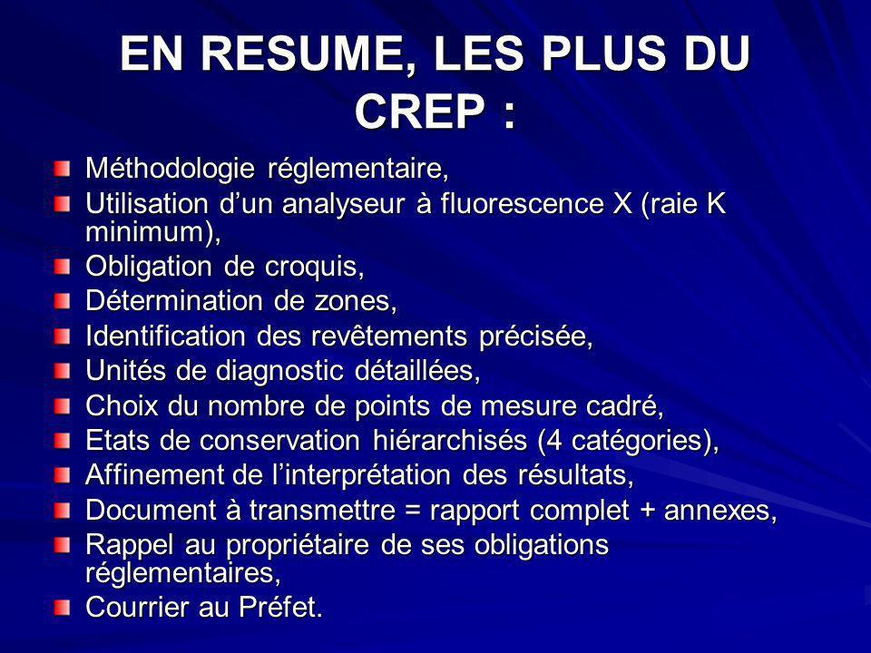 EN RESUME, LES PLUS DU CREP : Méthodologie réglementaire, Utilisation dun analyseur à fluorescence X (raie K minimum), Obligation de croquis, Détermin