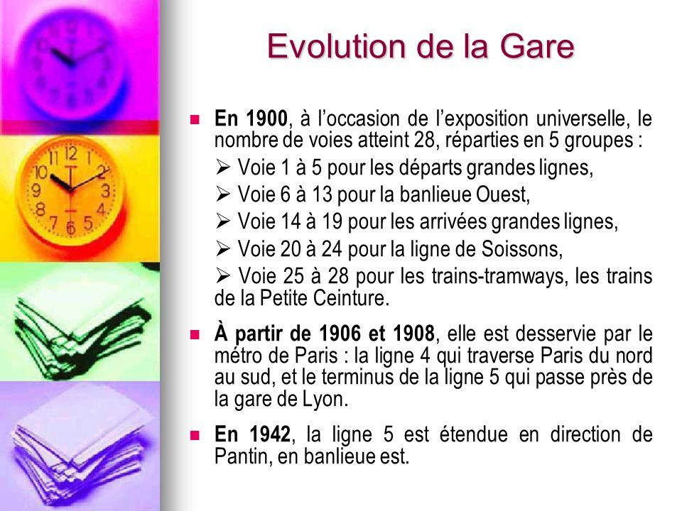Evolution de la Gare En 1900, à loccasion de lexposition universelle, le nombre de voies atteint 28, réparties en 5 groupes : Voie 1 à 5 pour les dépa