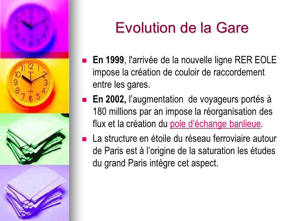 Evolution de la Gare En 1999, l'arrivée de la nouvelle ligne RER EOLE impose la création de couloir de raccordement entre les gares. En 2002, laugment