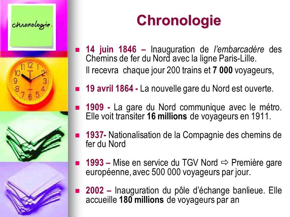 Chronologie 14 juin 1846 – Inauguration de lembarcadère des Chemins de fer du Nord avec la ligne Paris-Lille. Il recevra chaque jour 200 trains et 7 0
