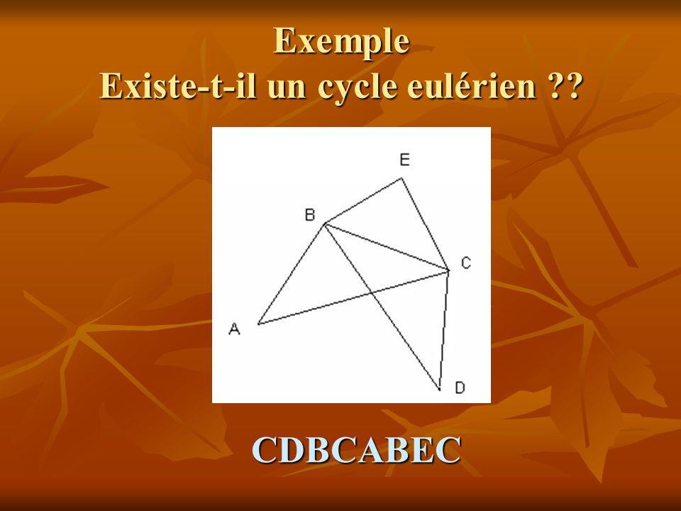 Exemple Existe-t-il un cycle eulérien ?? CDBCABEC