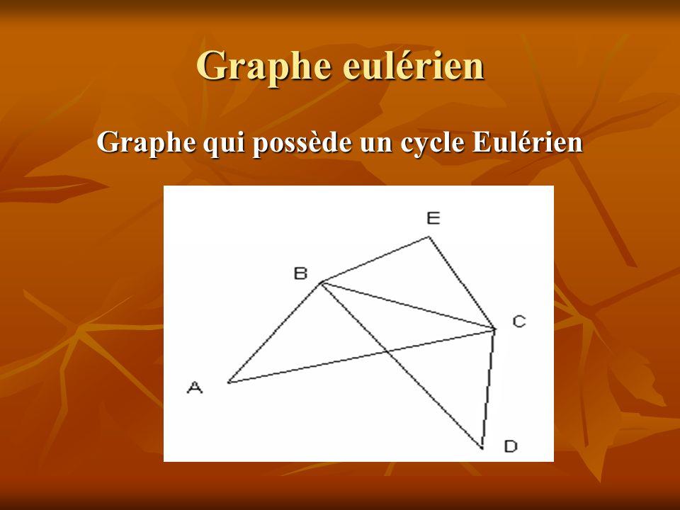 Graphe eulérien Graphe qui possède un cycle Eulérien