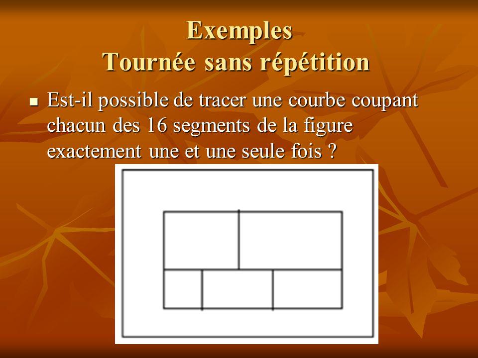 Exemples Tournée sans répétition Exemples Tournée sans répétition Est-il possible de tracer une courbe coupant chacun des 16 segments de la figure exa