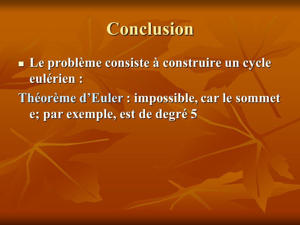 Conclusion Le problème consiste à construire un cycle eulérien : Le problème consiste à construire un cycle eulérien : Théorème dEuler : impossible, c