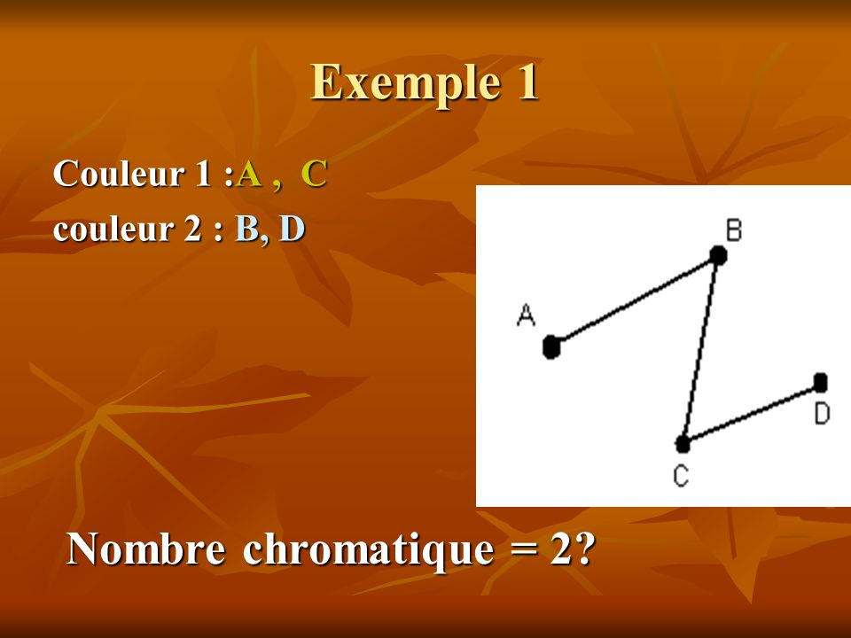 Exemple 1 Couleur 1 :A, C couleur 2 : B, D Nombre chromatique = 2?