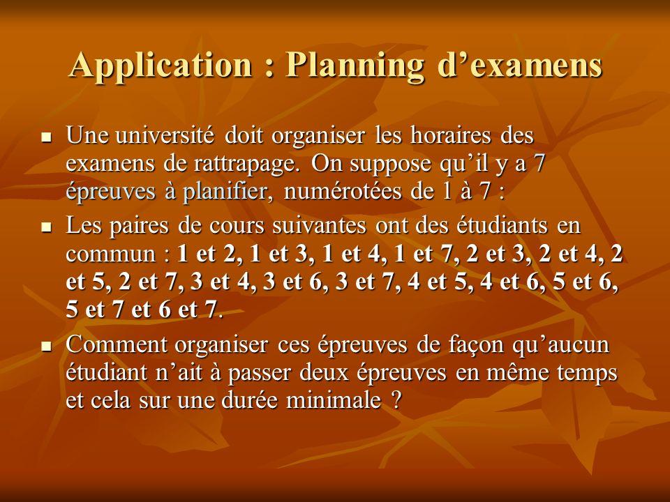 Application : Planning dexamens Une université doit organiser les horaires des examens de rattrapage. On suppose quil y a 7 épreuves à planifier, numé