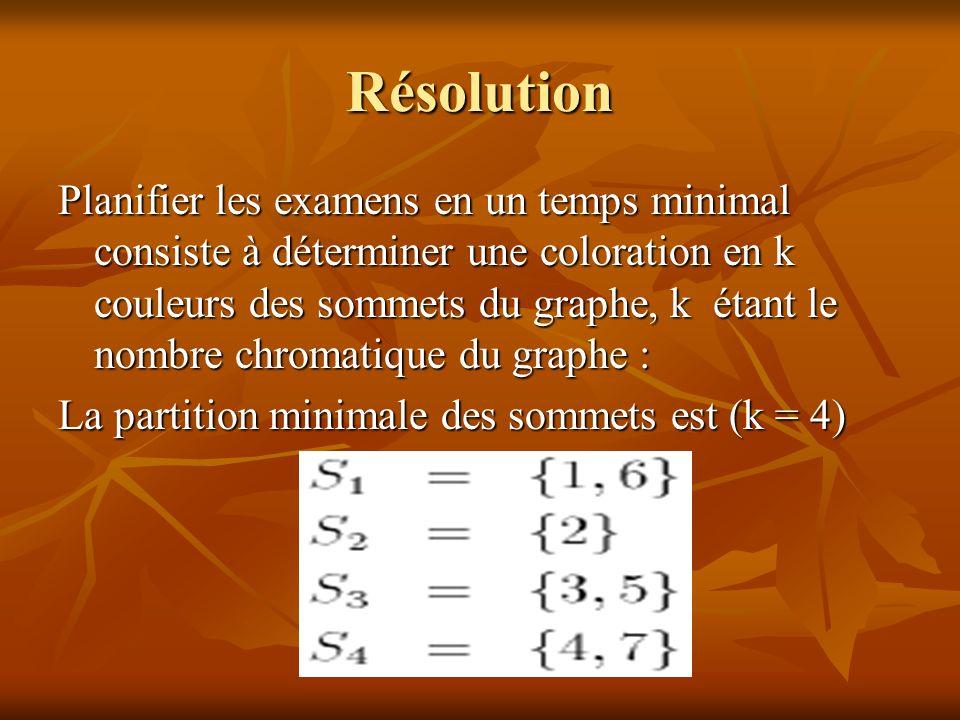 Résolution Planifier les examens en un temps minimal consiste à déterminer une coloration en k couleurs des sommets du graphe, k étant le nombre chrom