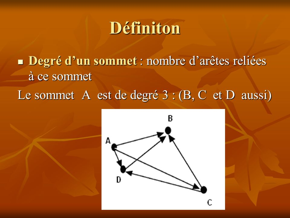 Définiton Degré dun sommet : nombre darêtes reliées à ce sommet Degré dun sommet : nombre darêtes reliées à ce sommet Le sommet A est de degré 3 : (B,