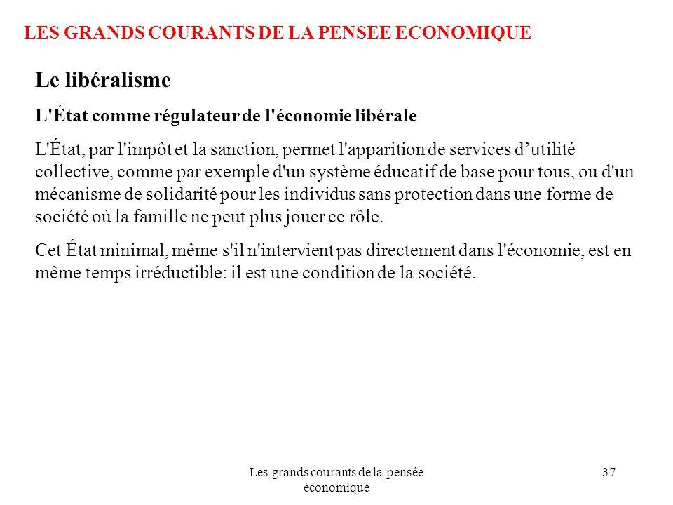 Les grands courants de la pensée économique 37 LES GRANDS COURANTS DE LA PENSEE ECONOMIQUE Le libéralisme L'État comme régulateur de l'économie libéra