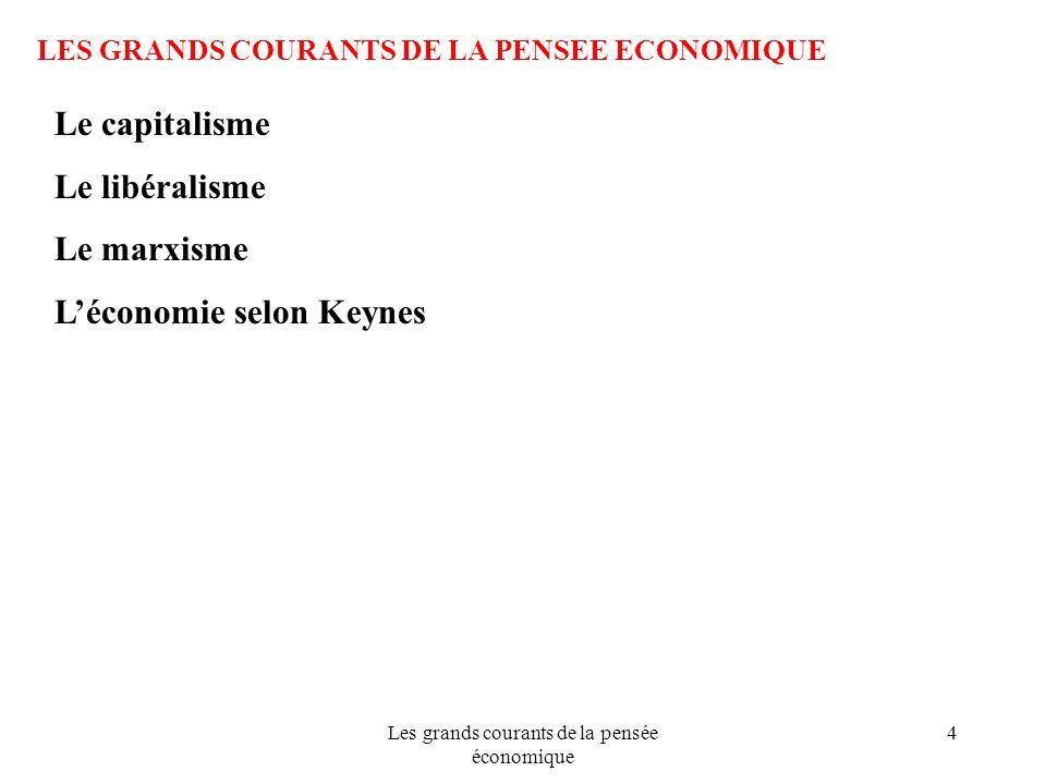 Les grands courants de la pensée économique 65 LES GRANDS COURANTS DE LA PENSEE ECONOMIQUE Léconomie selon Keynes Keynes aborde léconomie sur un plan global, macro-économique: il s agit d expliquer, dans une perspective dynamique, les variations des grandeurs agrégées de l économie: production, demande, offre, consommation, épargne… La détermination de ces grandeurs et leurs interactions dépendent des comportements et des décisions des agents économiques (ménages, entreprises, administrations publiques).