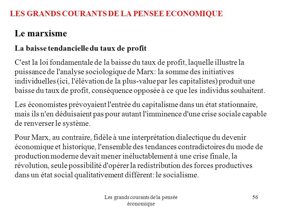Les grands courants de la pensée économique 56 LES GRANDS COURANTS DE LA PENSEE ECONOMIQUE Le marxisme La baisse tendancielle du taux de profit C'est
