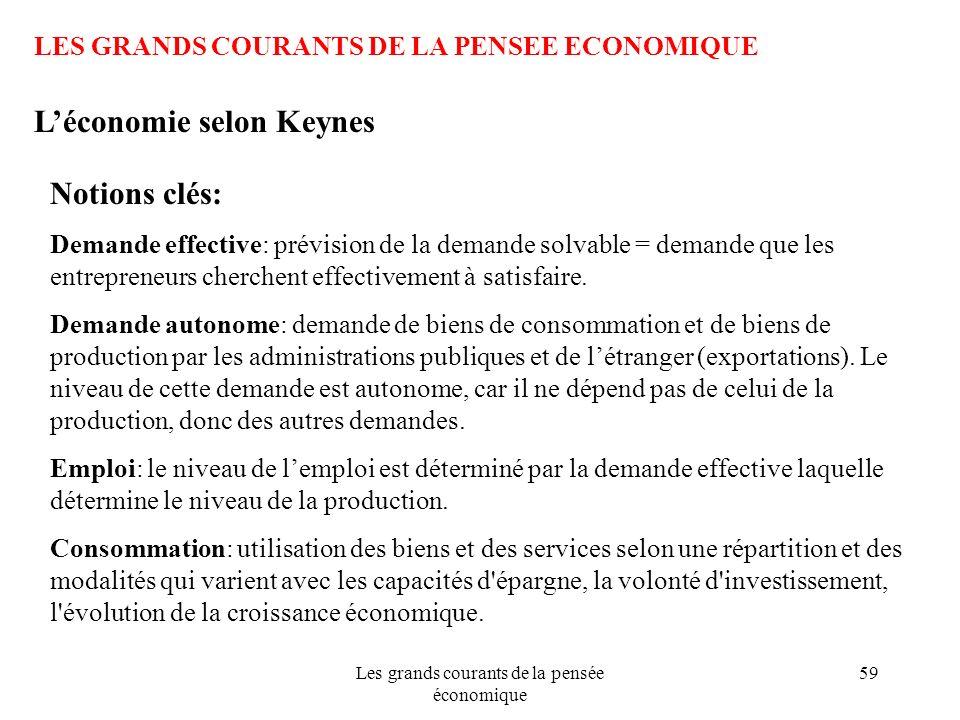 Les grands courants de la pensée économique 59 LES GRANDS COURANTS DE LA PENSEE ECONOMIQUE Léconomie selon Keynes Notions clés: Demande effective: pré
