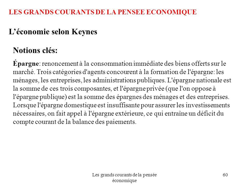 Les grands courants de la pensée économique 60 LES GRANDS COURANTS DE LA PENSEE ECONOMIQUE Léconomie selon Keynes Notions clés: Épargne: renoncement à