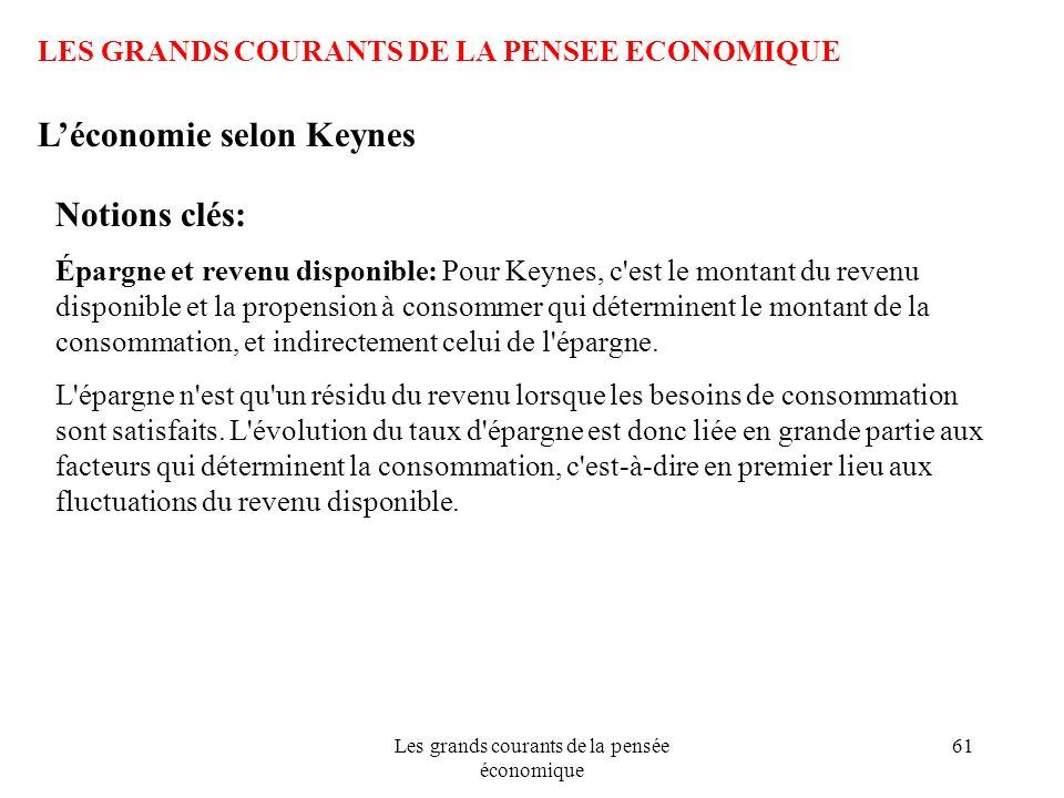 Les grands courants de la pensée économique 61 LES GRANDS COURANTS DE LA PENSEE ECONOMIQUE Léconomie selon Keynes Notions clés: Épargne et revenu disp